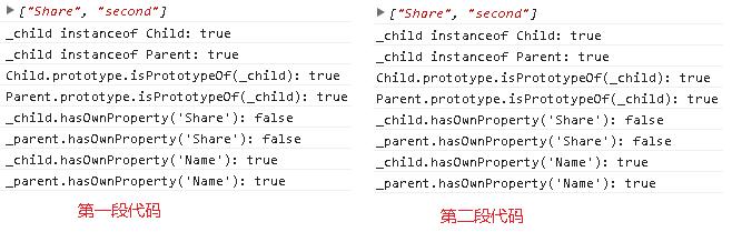 Javascript的原型继承,说清楚